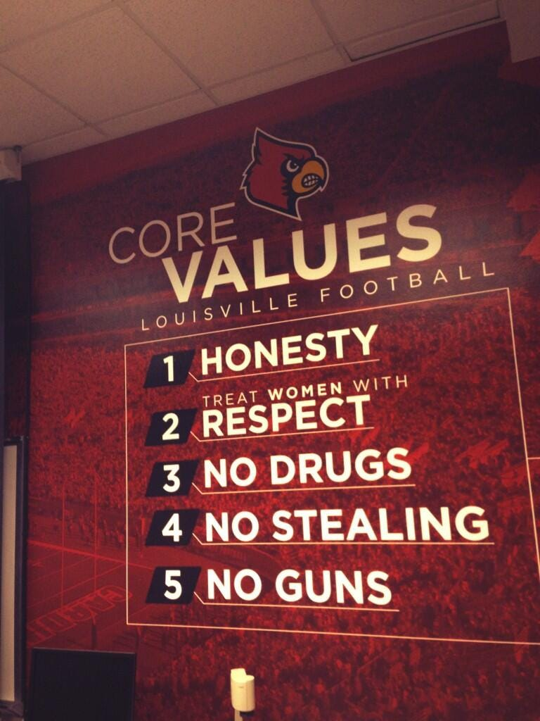 charlie strong values