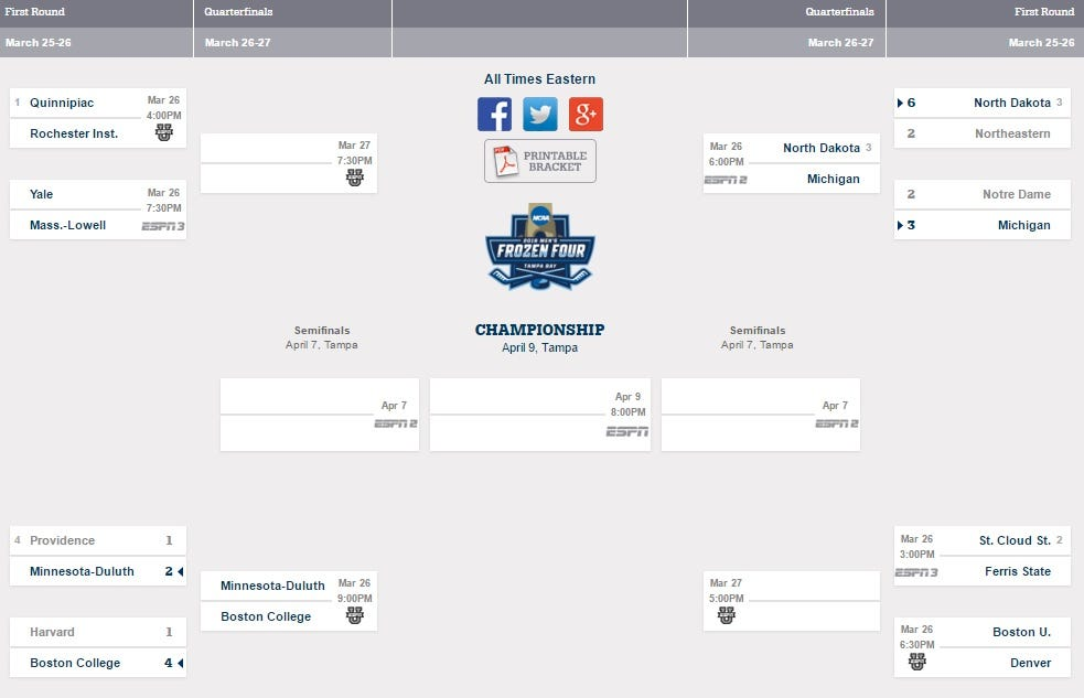 ncaa-updated