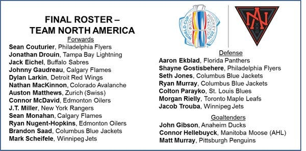 north-america-final-roster