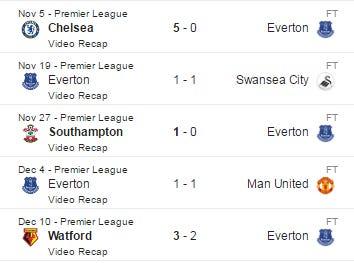 10-Everton