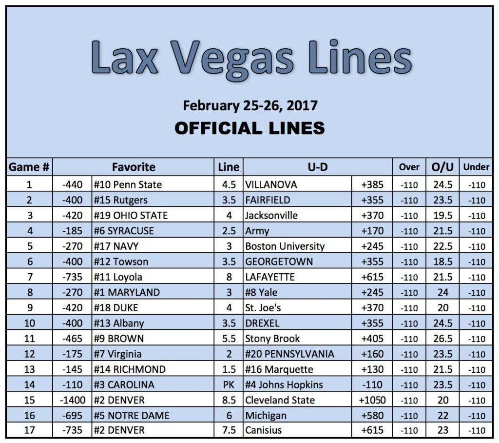 week2-laxlines