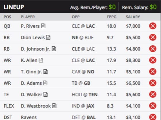 Two Spots Left In The Common Man Championship - Win $10K Playing Me, Dave, Hank and Nate In DraftKings