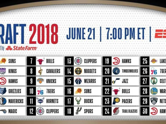 2018 Two Round NBA Mock Draft: The Final Version